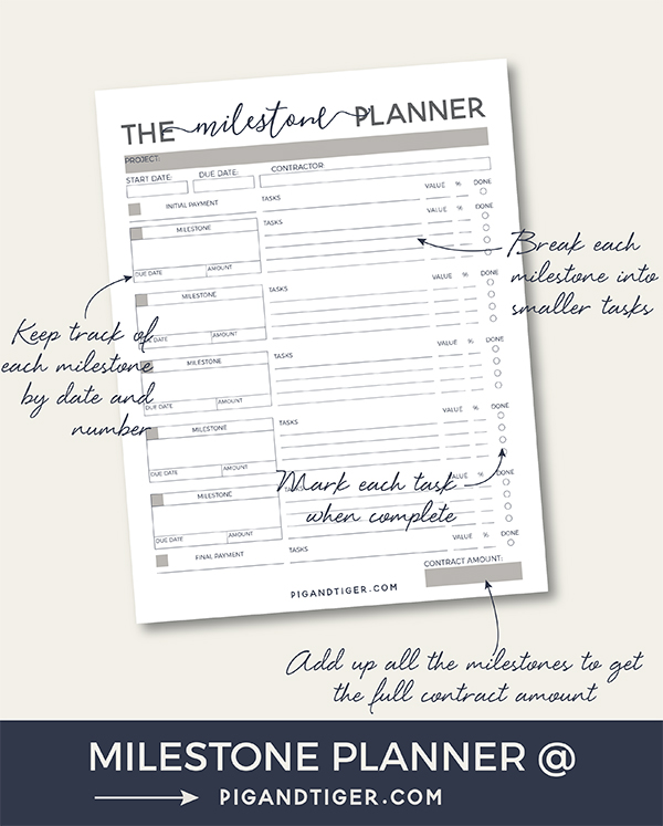 Milestone planner | Learn to use milestones for home renovation planning | Organizational Printable | Pig + Tiger Renovation