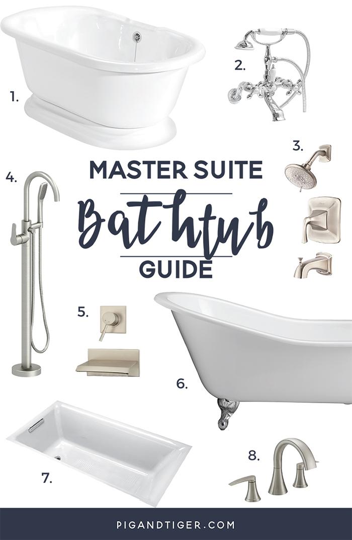 BATH STYLE SHEET
