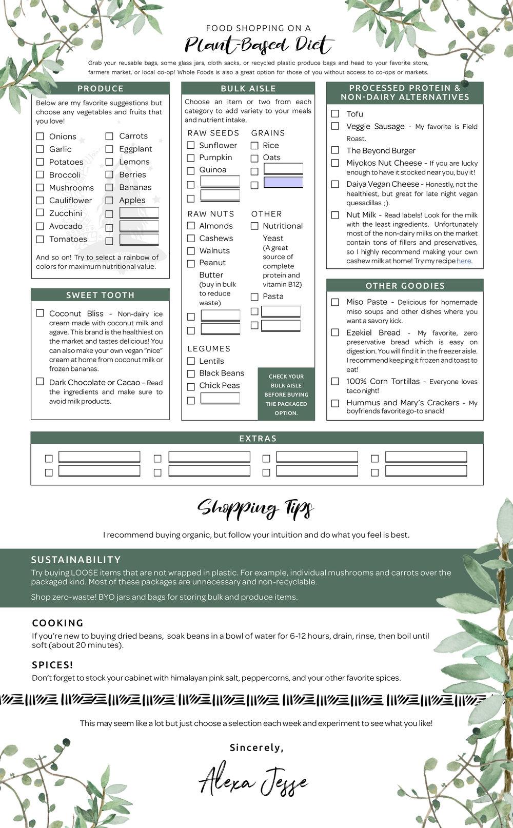 Plant-BasedShoppingList JPG.jpg