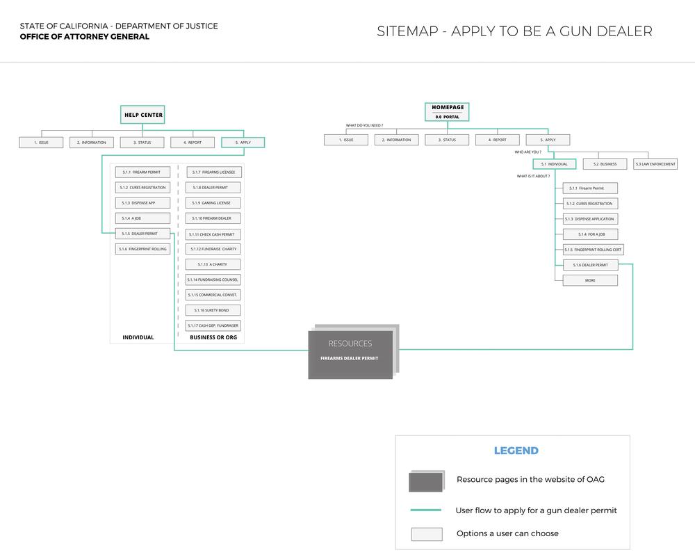 GunDealerSiteMap.jpg