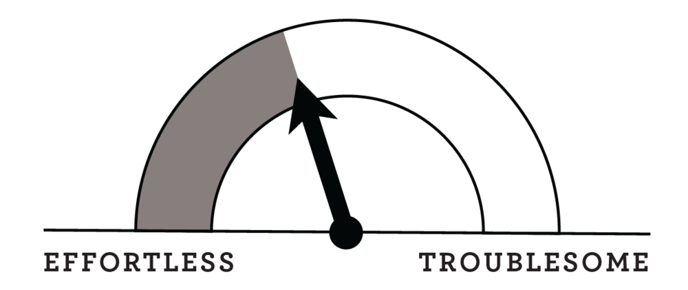 TTH Scale-01.png