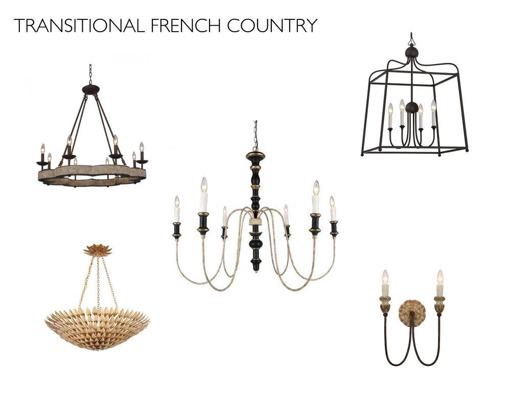 Lighting 101 French.jpg