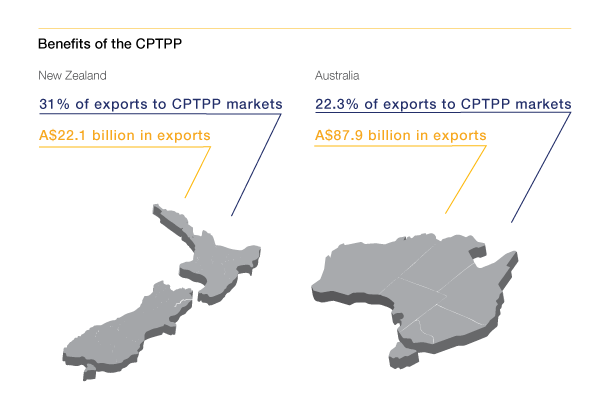 CPTPP-Inforgraphics-Maps.png