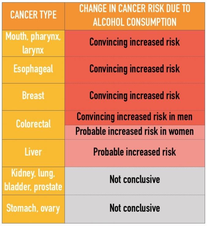Cancer Chart.jpg