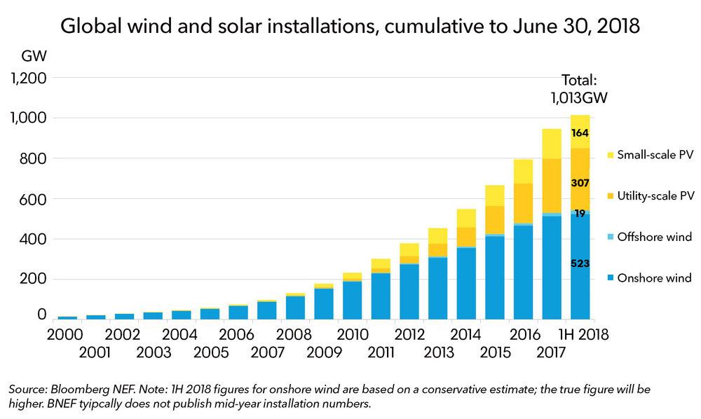 Bloomberg Energy .jpg