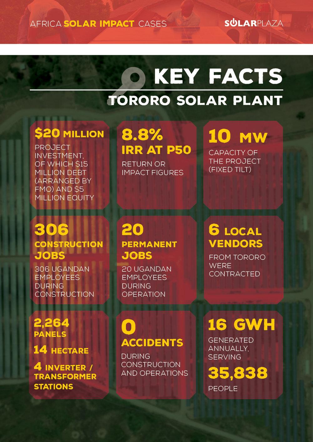Africa Solar Impact Cases Report 1.0 (SRF)10.jpg