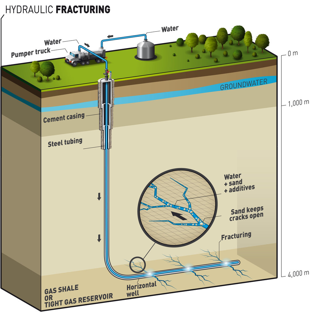 fracking-schematic