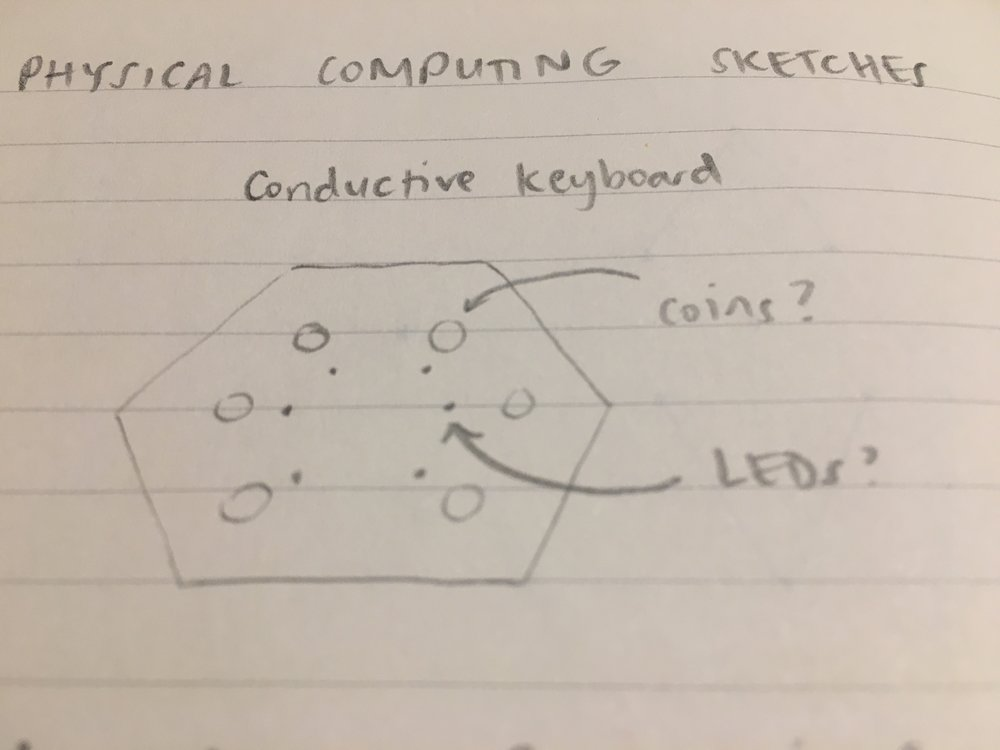 PhysCompSketch.JPG