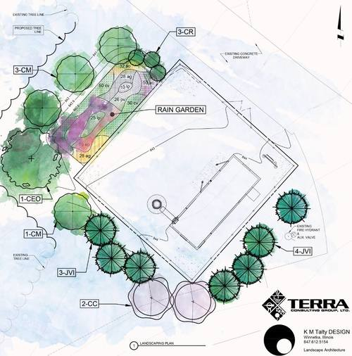We Build Rain Gardens — Terra Consulting Group, LTD.