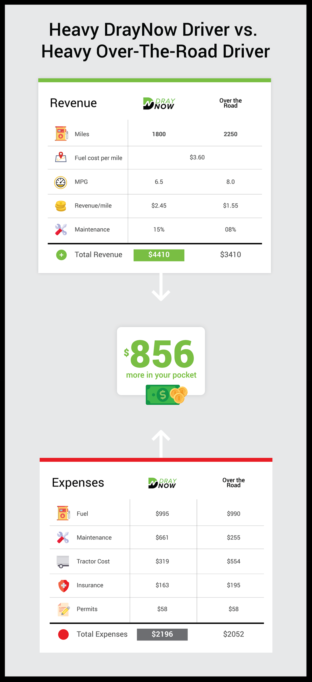 Draynow Infographic 03-01-01.png
