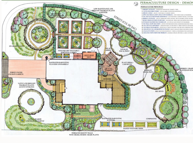 permaculture design sample