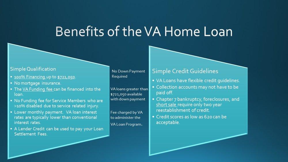 VA Loan2.jpg
