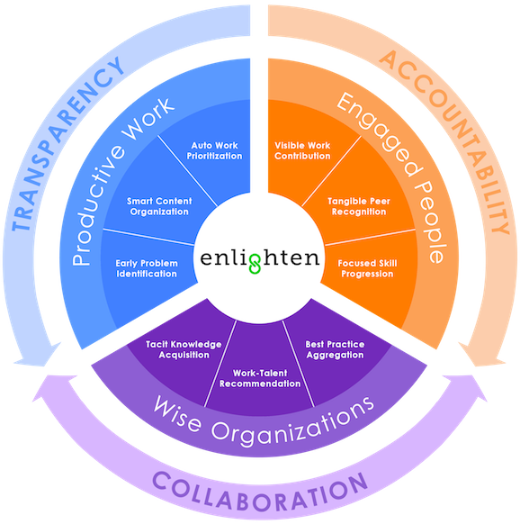 Enlighten - EPC product concept copy.png