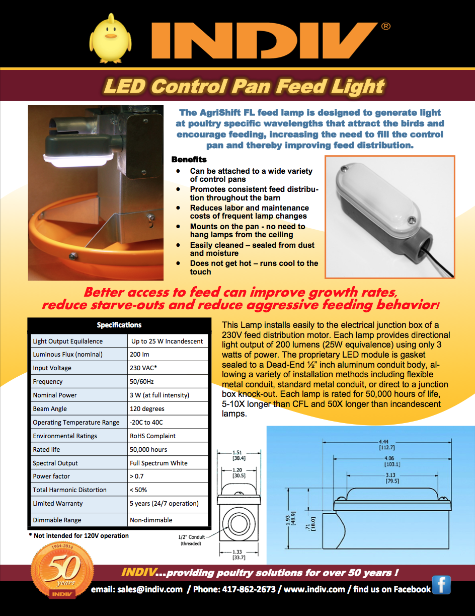LED Control Pan Feed Light