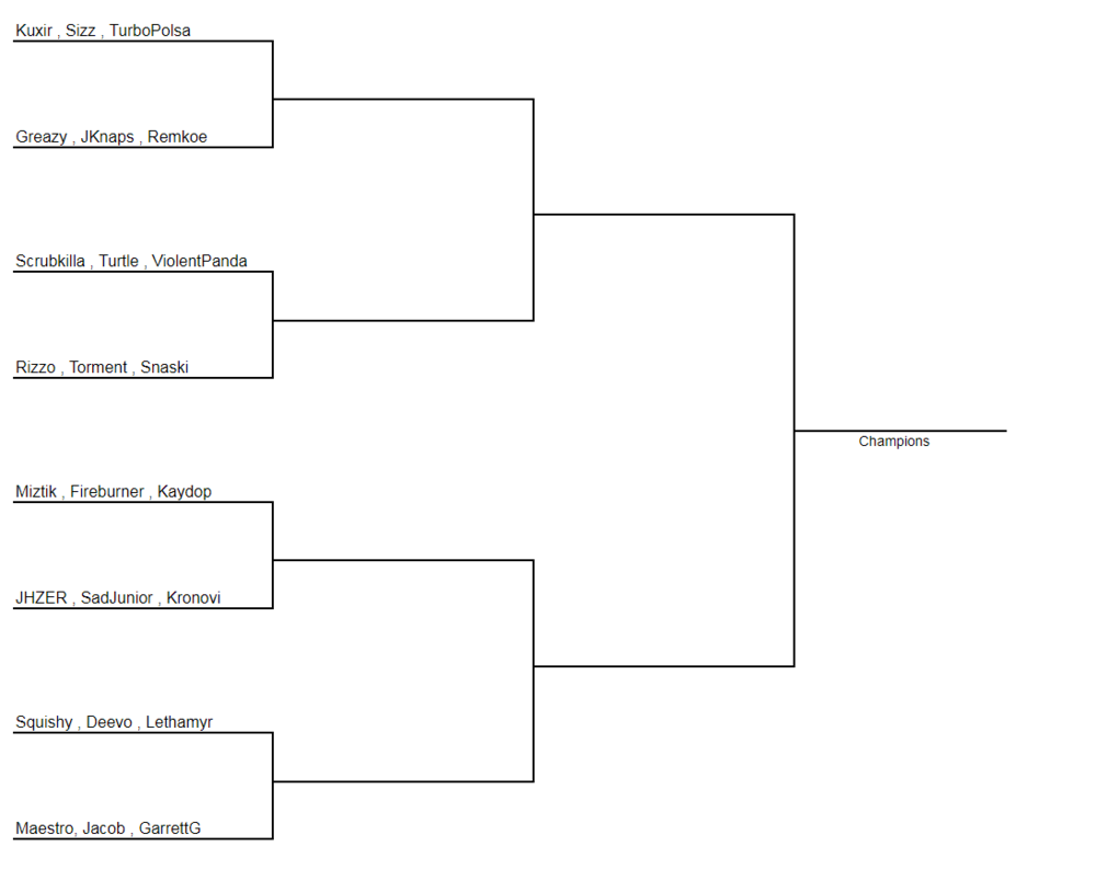 Bracket - Here is the bracket! This week is Kuxir, Sizz, and Turbo VS Remkoe, Greazy, and JKnaps!