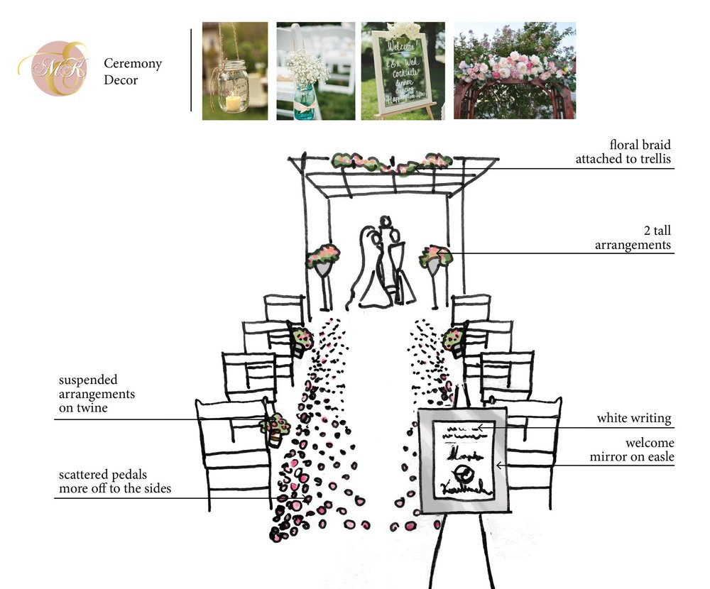 Ceremony Design & Planning