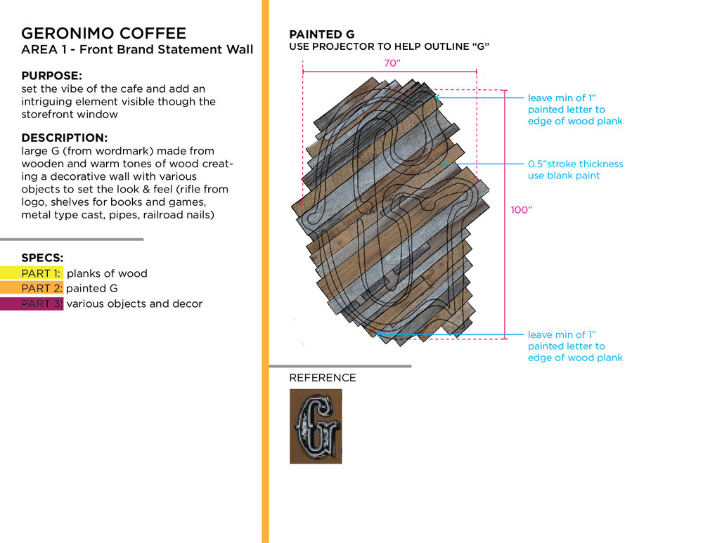 GeronimoCoffee_BrandStatement_Area1 [Recovered]-03.jpg