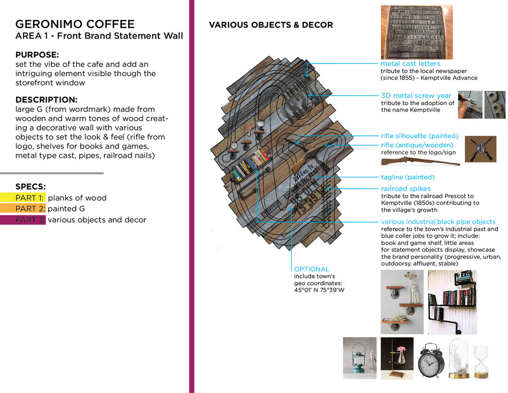 GeronimoCoffee_BrandStatement_Area1 [Recovered]-04.jpg