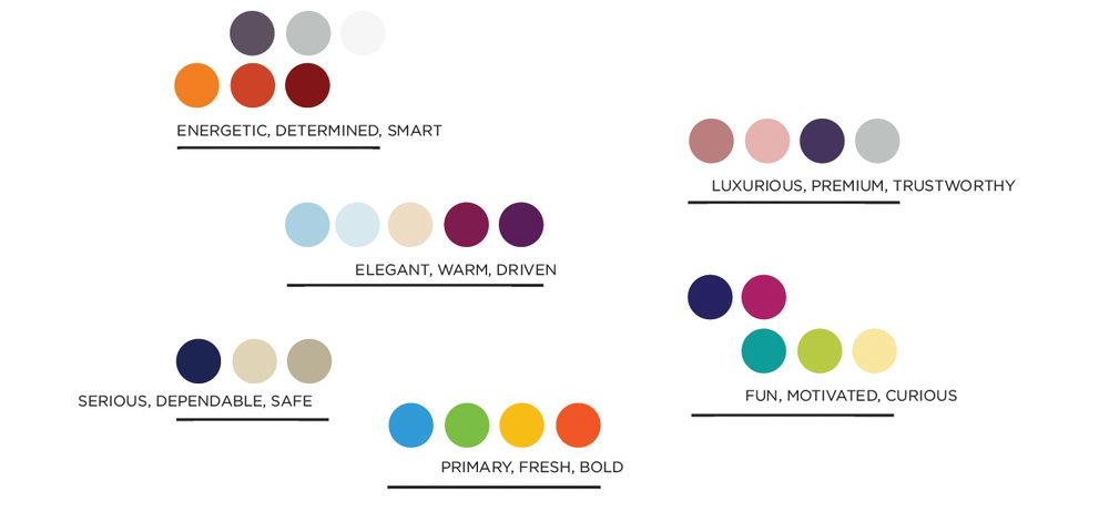 colour palettes psychology