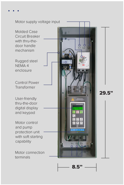 THE ULTIMATE SOLUTION - TSA-Plus is a complete package solution for mag-drive pump control and protection. TSA-Plus features advanced pump and motor protection via shaft power monitoring; soft starting capability; Molded Case Circuit Breaker with thru-the-door handle mechanism; user-friendly thru-the-door digital multilingual display; a wide array of communication options; supply monitoring; readouts of pump run time, consumed energy, alarm history, and much more!