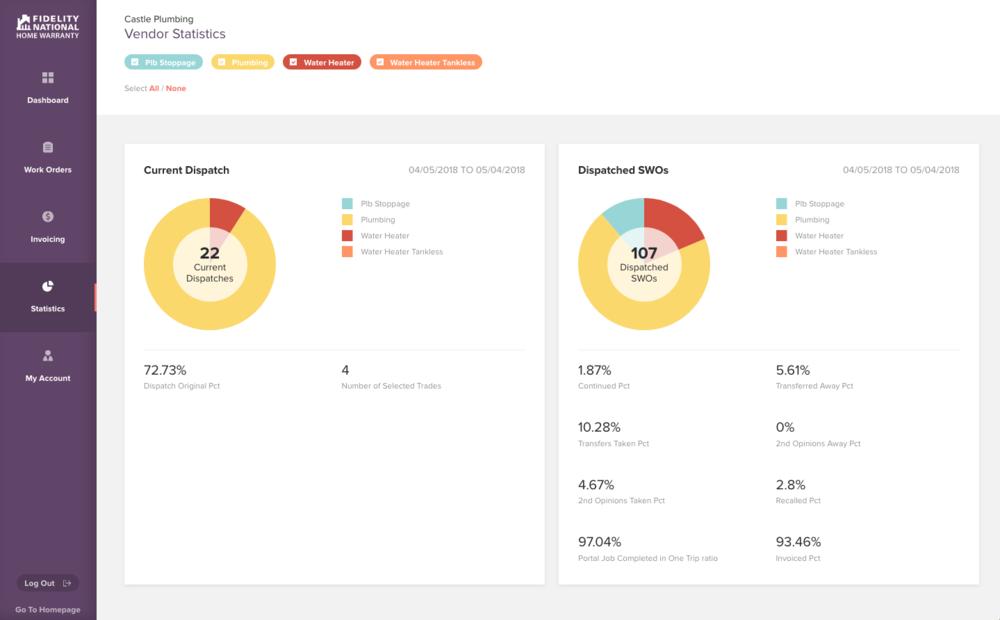 FNHW-Vendor-Stats-App.png