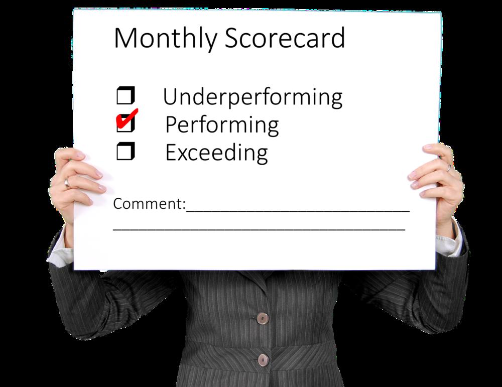 Monthly Performance Scorecard