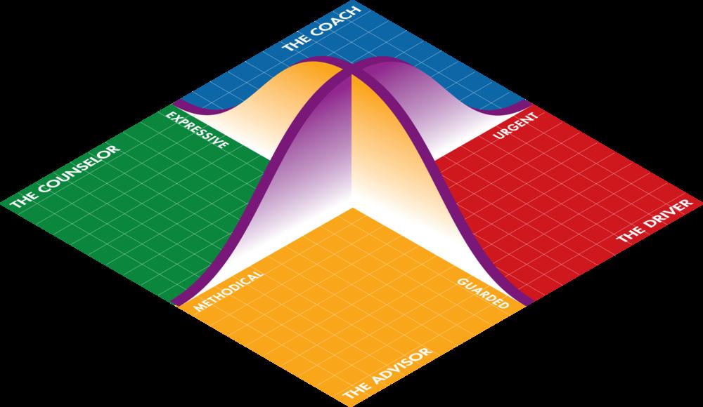 LDP Grid