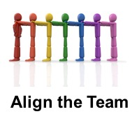 Align The Team