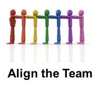 Align The Team