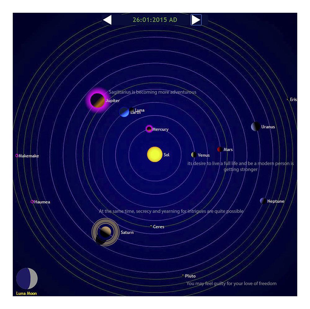 Planetary Positions + Sagittarius Horoscope, January 26th, 2015