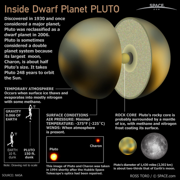 pluto-planet-profile-1130702-02.jpg