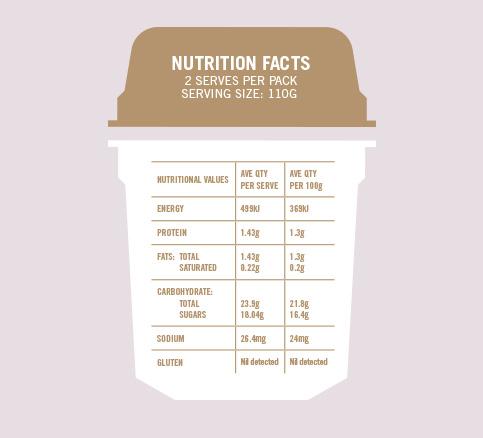 MangoCoc_Nutrition.jpg