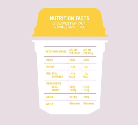 MangoPass_Nutrition.jpg