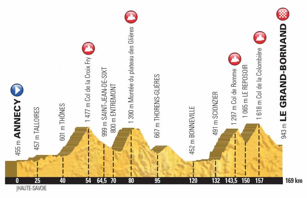 2018_etape_route.jpg