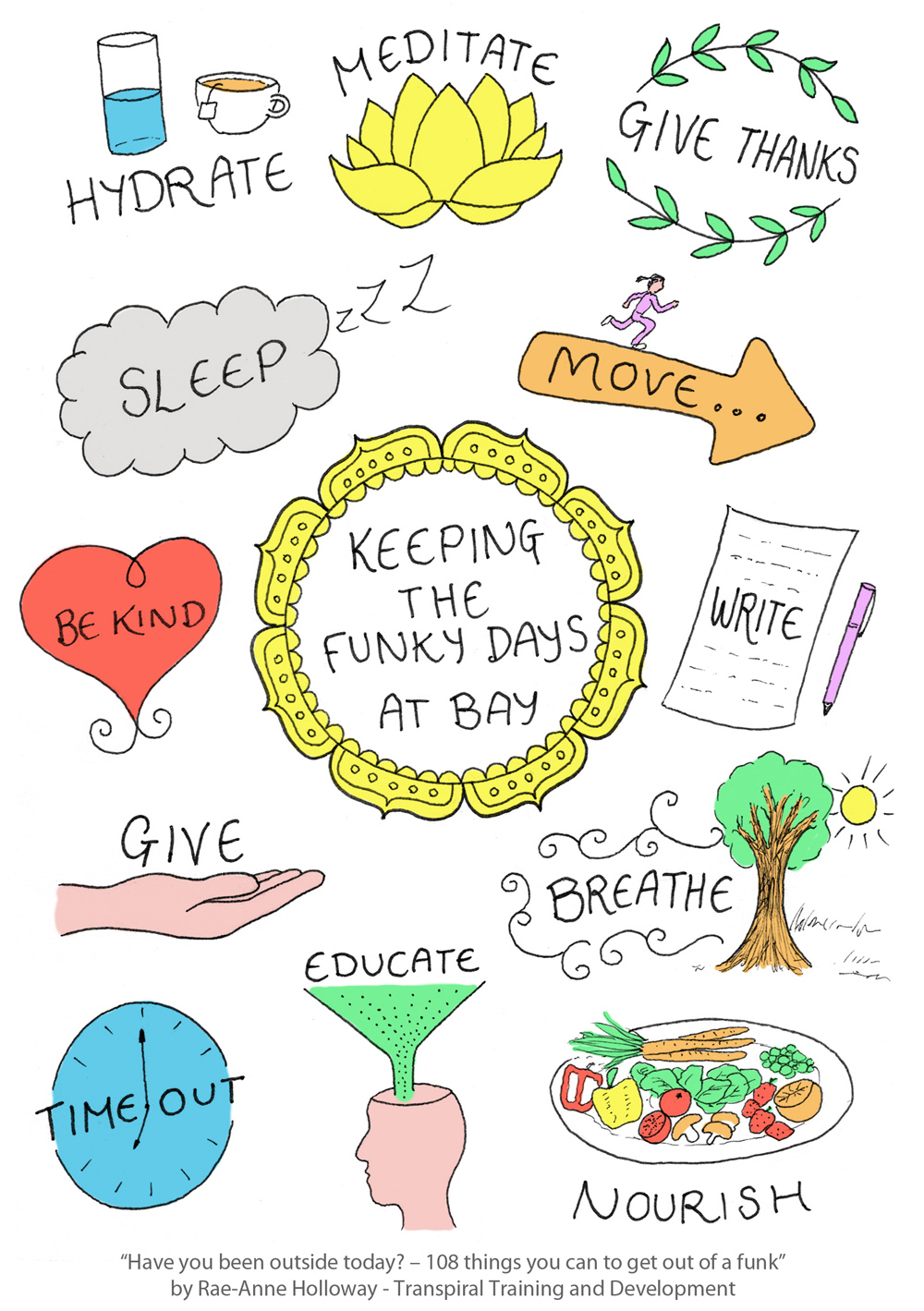COM1015-12-Self-Care-Tips-Colour.jpg