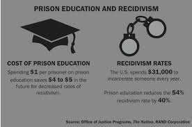 prison education and recidivism