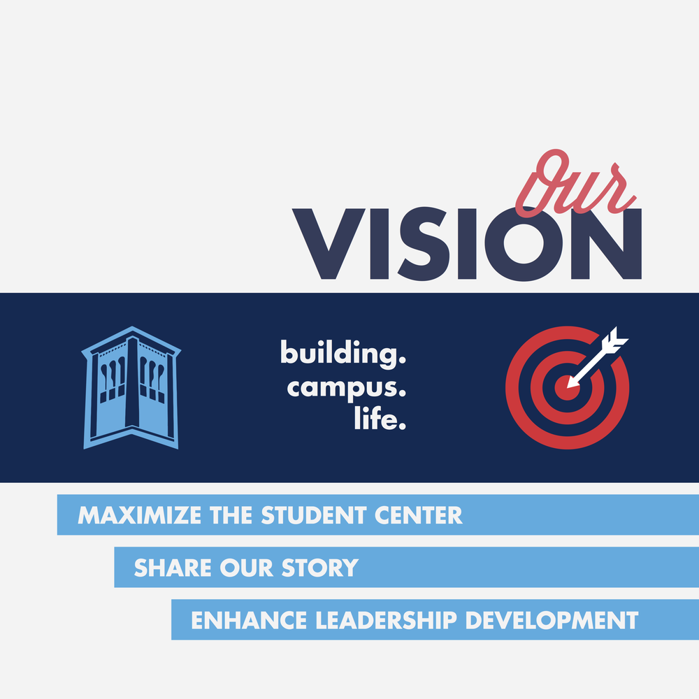 Student+Center+Annual+Report_2016.png