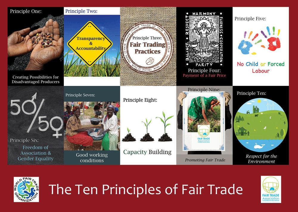 Fair Trade Association of Australia and New Zealand