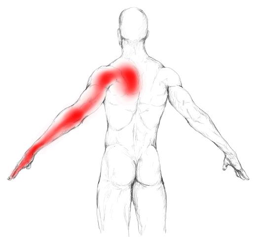 Praxis für Schmerzbehandlung