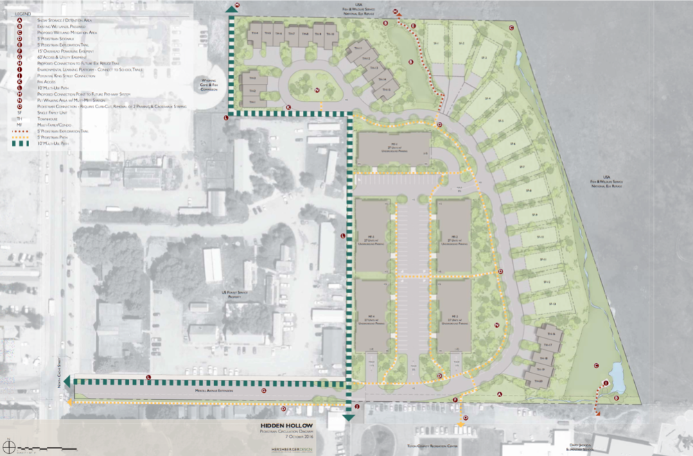 Pedestrian Circulation Plan