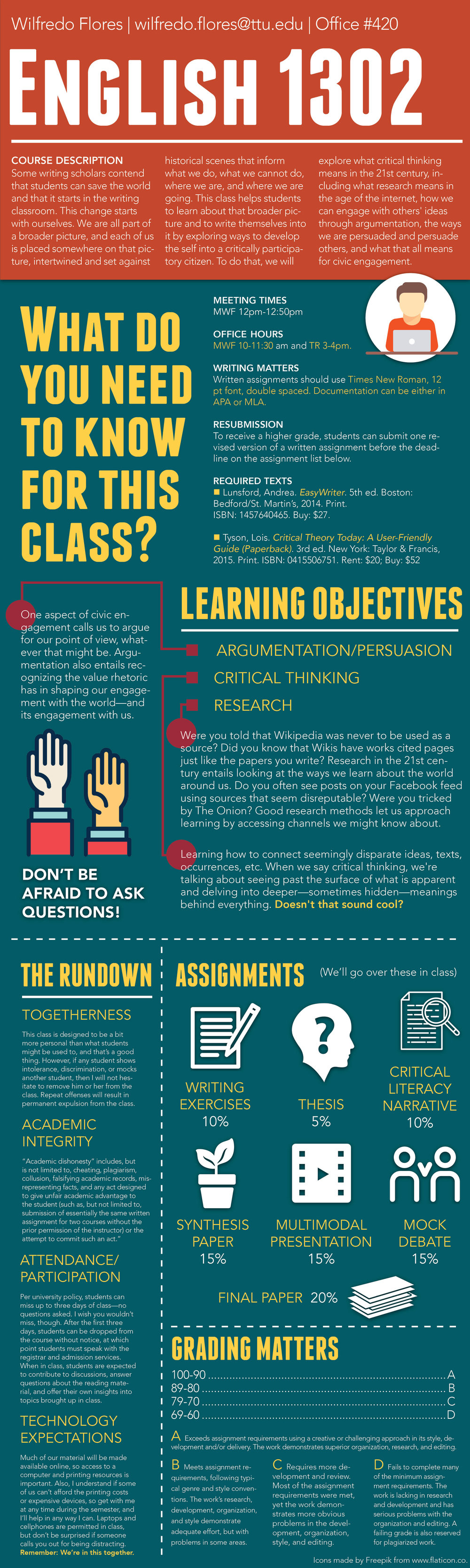 Infographic Syllabus   This infographic was created in Dr. Sean Zdenek's Document Design class. It represents a syllabus I created for an assignment in Dr. Rich Rice's Histories and Theories of Composition class in the Fall 2015 semester. It can be viewed and downloaded as a PDF  here .