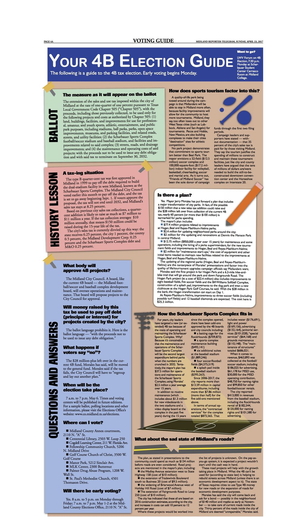 4B Election Newspaper Guide   This is the  a guide  I created for an election in Midland, Texas, as part of my work as a copyeditor for the Midland Reporter-Telegram. The guide runs through some of the history surrounding the election, details about what the 4B tax entailed, and what the tax would do to existing structures in the city.