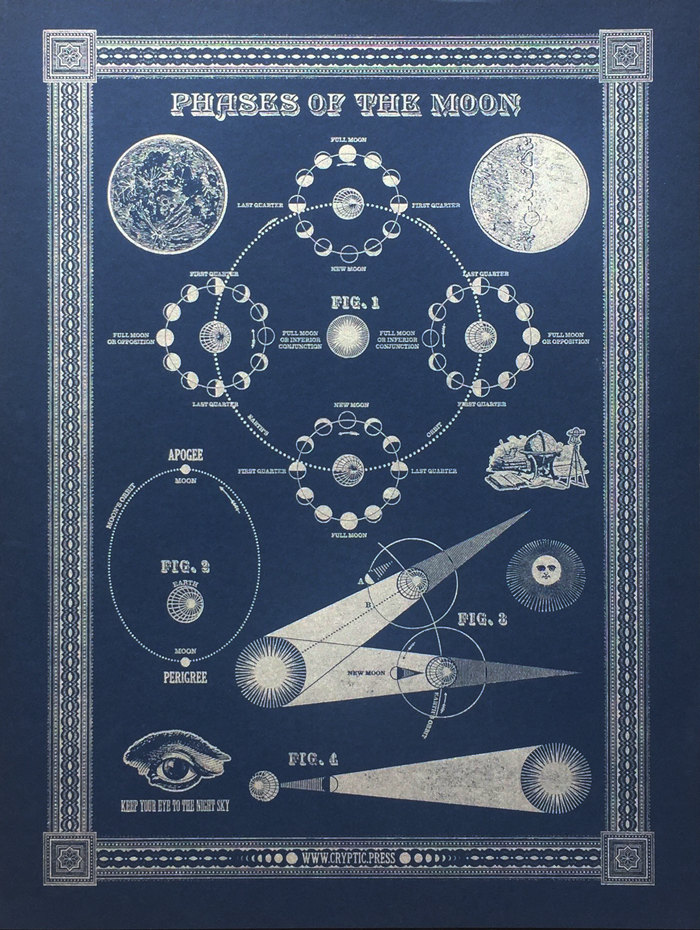 Vintage-Inspired Moon Phase Letterpress Poster   -   Cryptic Press   • $18