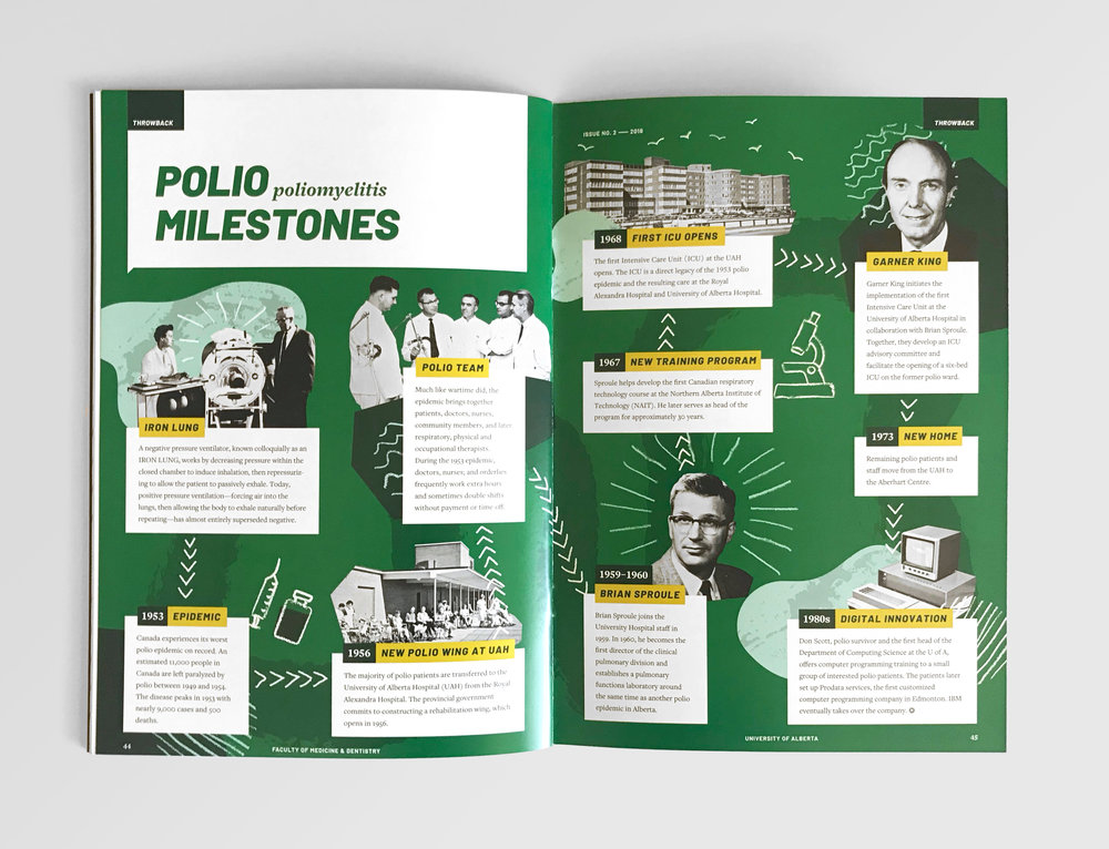 Natasia Designs Edmonton Alberta Graphic Designer Magazine Print Book Design Editorial Art Direction Creative University of Alberta Custom Illustration Infographic Timeline Polio Milestones