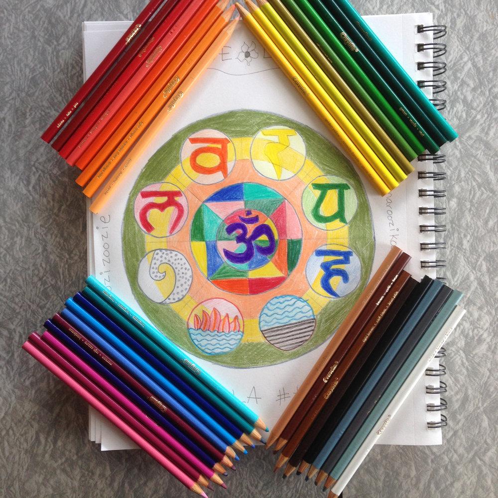 Five-Prana-Ayurveda_Dosha-Types