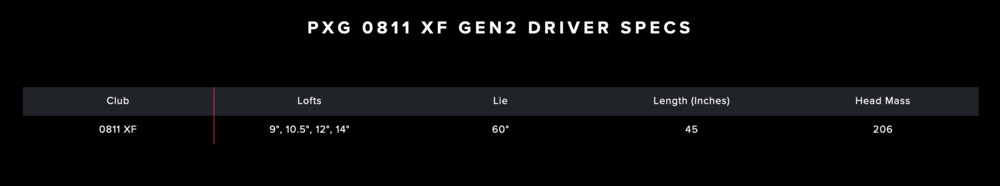 PXG 0811XF Gen 2 Driver Spezifikationen.png