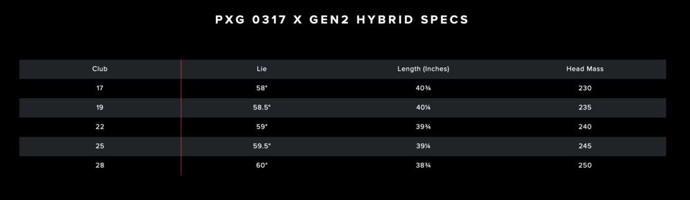 PXG 0317X Gen 2 Hybrid Spezifikationen.png