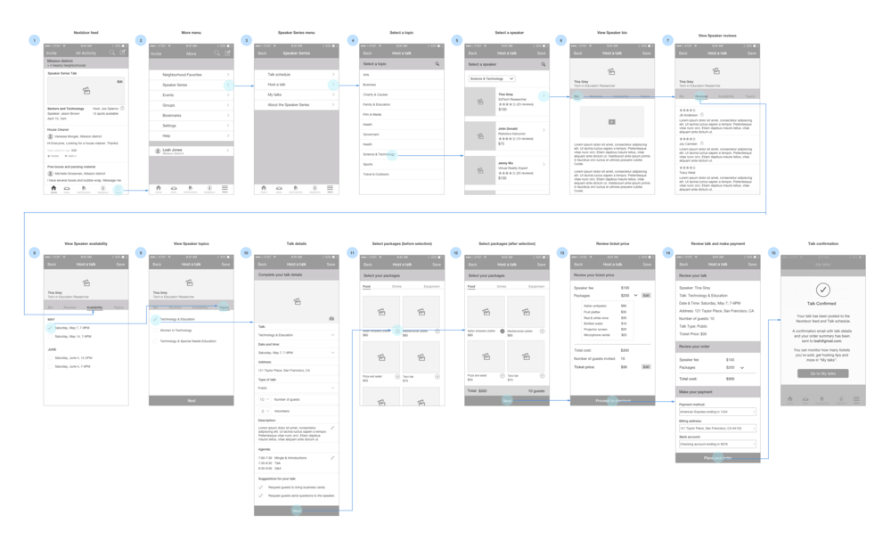 Host a talk - all wireframes.png