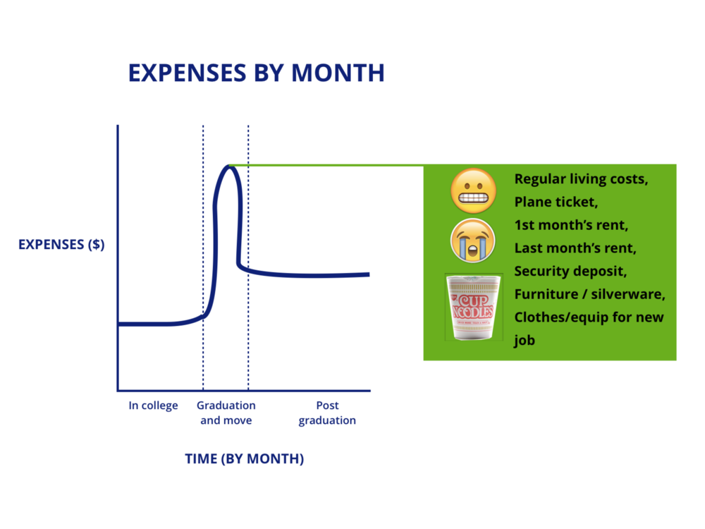 expenses by month.png