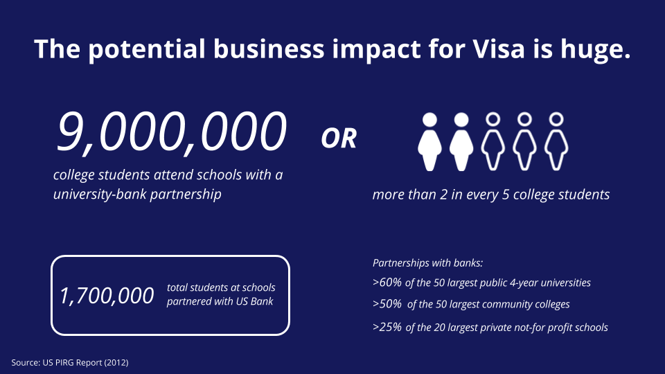 Clean Version of Visa - presentation (slt) (1).png